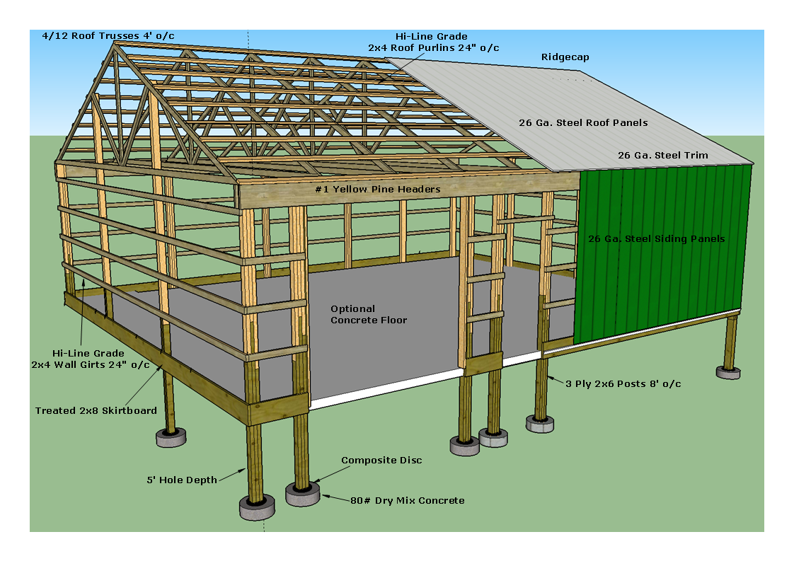 Metal post frame house plans Post frame homes plans